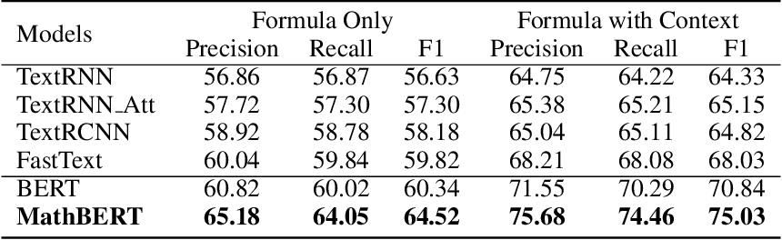 Figure 3 for MathBERT: A Pre-Trained Model for Mathematical Formula Understanding