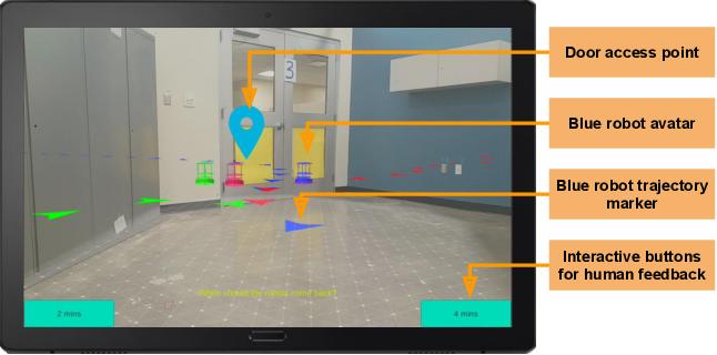Figure 3 for Negotiation-based Human-Robot Collaboration via Augmented Reality