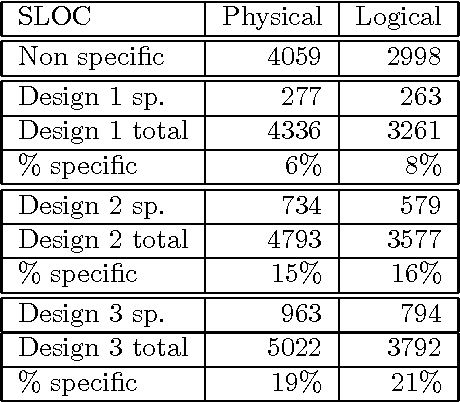 Figure 1 from CAMSHIFT Tracker Design Experiments With Intel