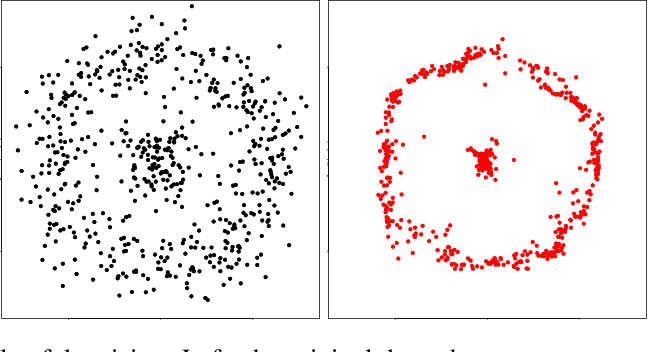 Figure 1 for Statistical Inference Using Mean Shift Denoising