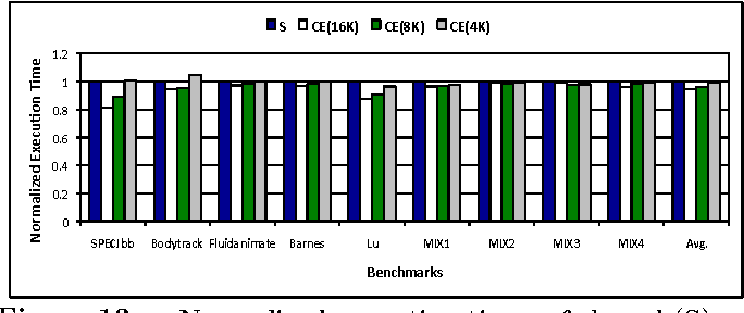 Cache equalizer: a placement mechanism for chip multiprocessor