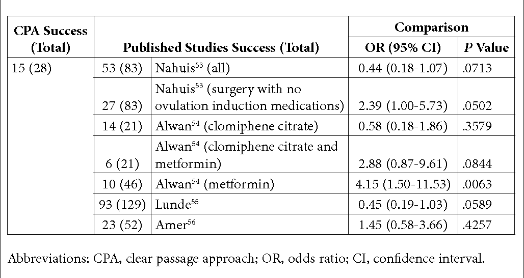PDF] Ten-year Retrospective Study on the Efficacy of a Manual