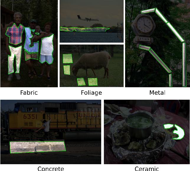 Figure 4 for Integrating Local Material Recognition with Large-Scale Perceptual Attribute Discovery