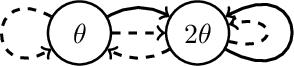 Figure 2 for Emphatic Algorithms for Deep Reinforcement Learning
