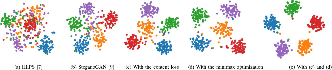 Figure 2 for Multitask Identity-Aware Image Steganography via Minimax Optimization