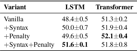 Figure 2 for Top-down Discourse Parsing via Sequence Labelling