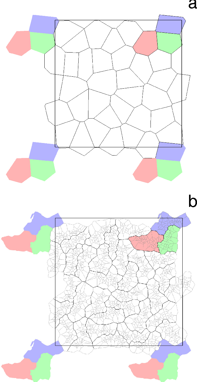 Figure 7 from DMG-α - A Computational Geometry Library for