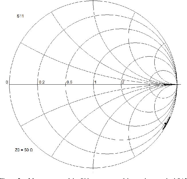 Simple Radio Diagram