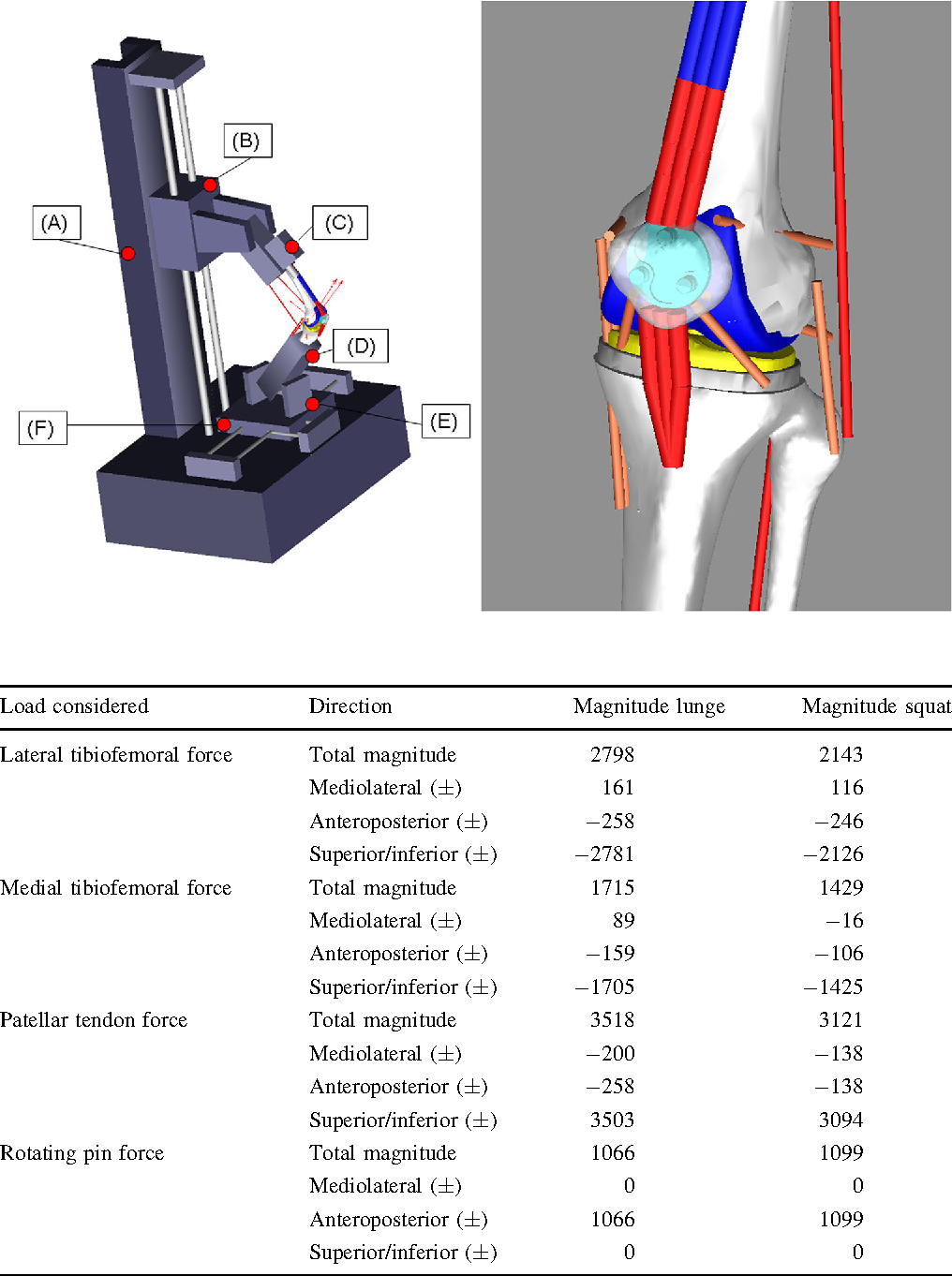 press-fit component fixation - Semantic Scholar