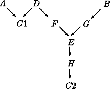 Figure 1 for Strong Completeness and Faithfulness in Bayesian Networks