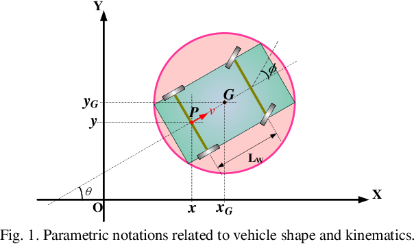 Figure 1 for Real-Time Trajectory Planning for AGV in the Presence of Moving Obstacles: A First-Search-Then-Optimization Approach