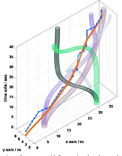 Figure 4 for Real-Time Trajectory Planning for AGV in the Presence of Moving Obstacles: A First-Search-Then-Optimization Approach
