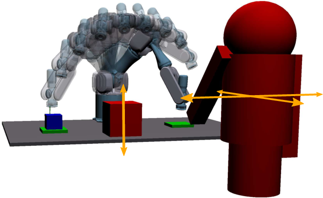 Figure 1 for Provably Safe Trajectory Optimization in the Presence of Uncertain Convex Obstacles