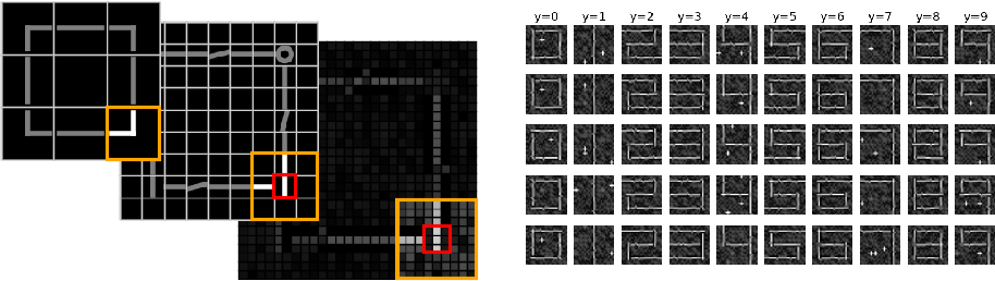 Figure 2 for A Provably Correct Algorithm for Deep Learning that Actually Works