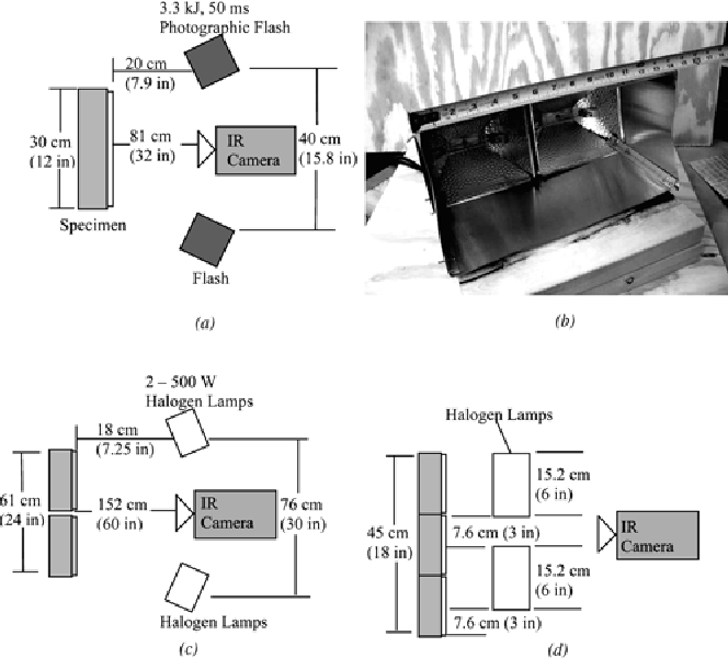 Fig. 2—Heat source and camera configurations: (a) flash heating (plan view); (b) scan heating; (c) long-pulse heating (plan view); and (d) long-pulse heating (profile view).