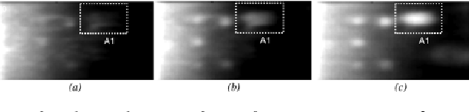 Fig. 6—Thermal images for Defect IB (Specimen A-3): (a) t = 0 s; (b) t = tb (t = 12 s); and (c) t = tmax (t = 40 s).