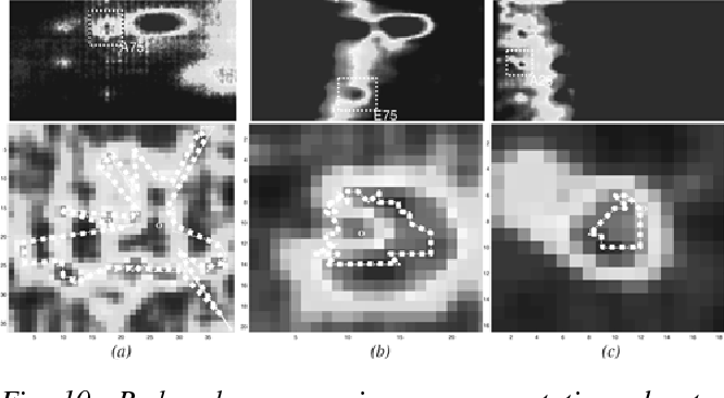 Fig. 10—Reduced accuracy in area computations due to: (a) weak signal; (b) nonuniform heating; and (c) insufficient pixel resolution.