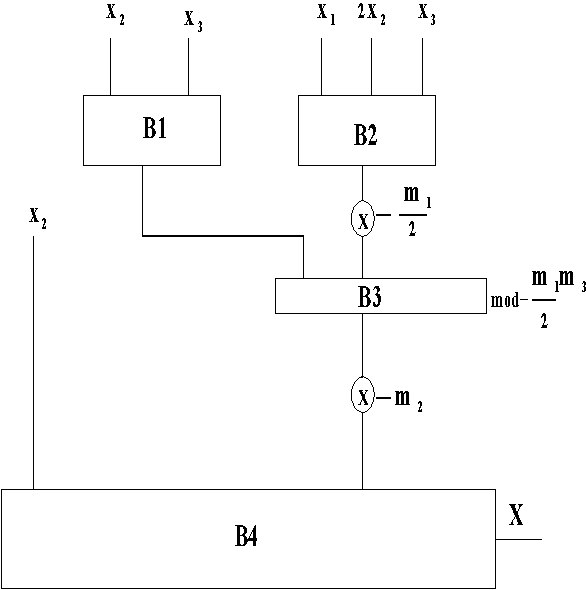 A residue to binary converter for the {2n + 2, 2n + 1, 2n