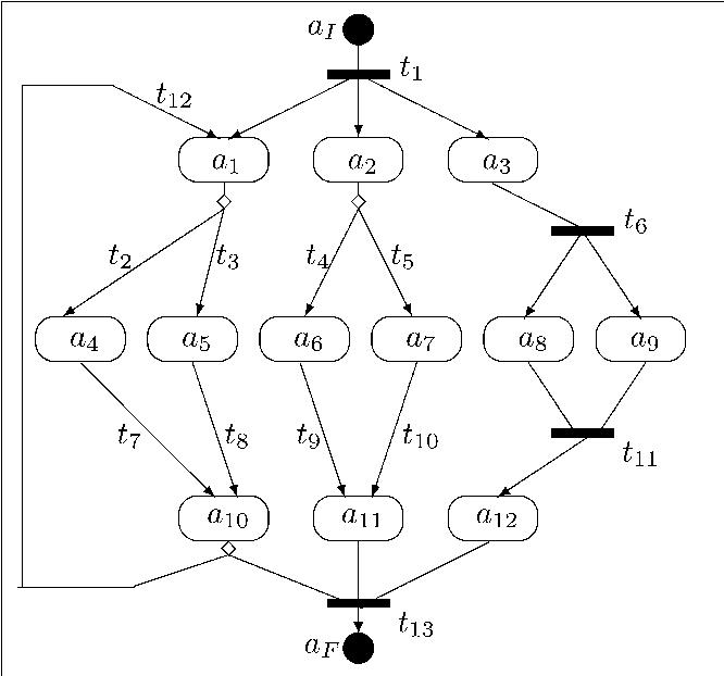 Uml activity diagram based automatic test case generation for java figure 1 ccuart Choice Image