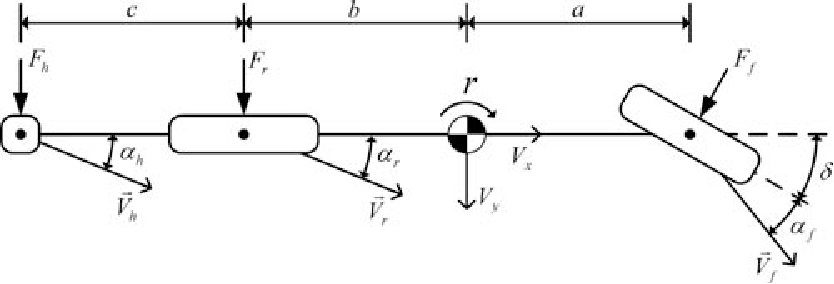 Figure 3. Bicycle model with augmented hitch force.