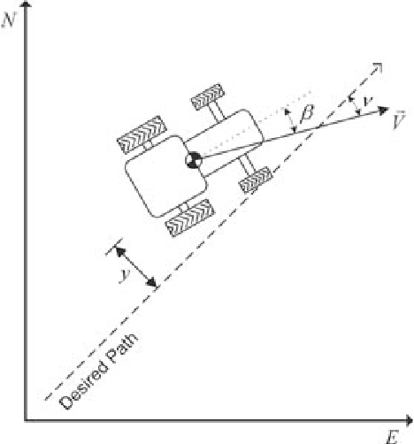 Figure 6. Lateral position schematic.