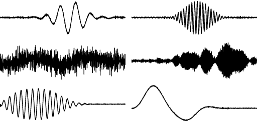 Figure 3 for Utilizing Domain Knowledge in End-to-End Audio Processing