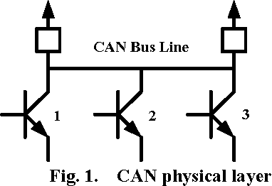 A dynamic precedence queue mechanism to assign efficient bandwidth figure 1 ccuart Images