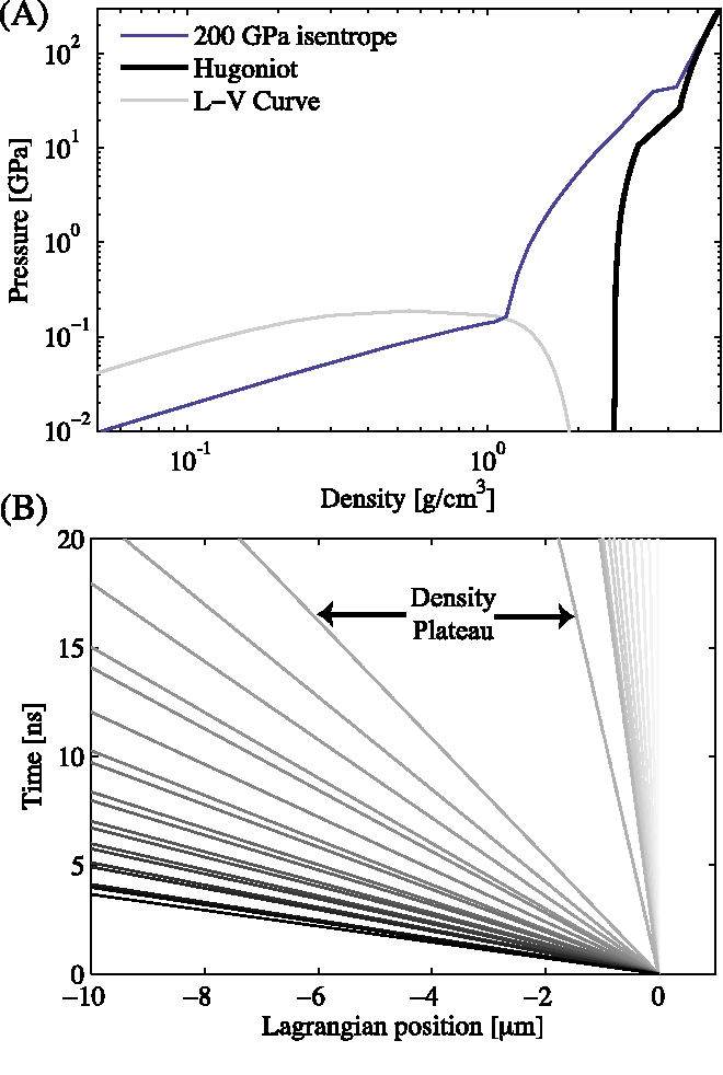 thermodynamics impact paper Continuum mechanics and thermodynamics is an interdisciplinary journal exploring new ideas in continuum and quasi-continuum modeling of systems with a large number of degrees of freedom and sufficient complexity to require thermodynamic closure major emphasis is placed on papers seeking to bridge.