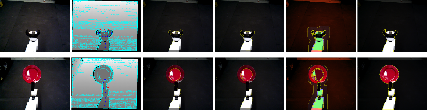 Figure 4 for Self-Supervised Robot In-hand Object Learning