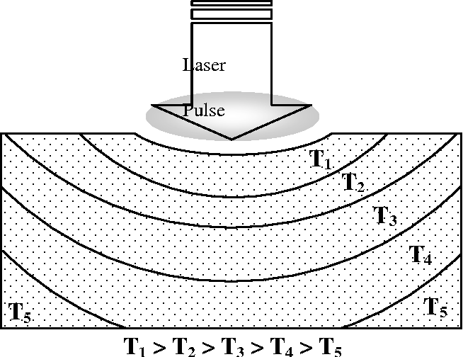 Figure 18 From Laser Physics And Laser Tissue Interaction