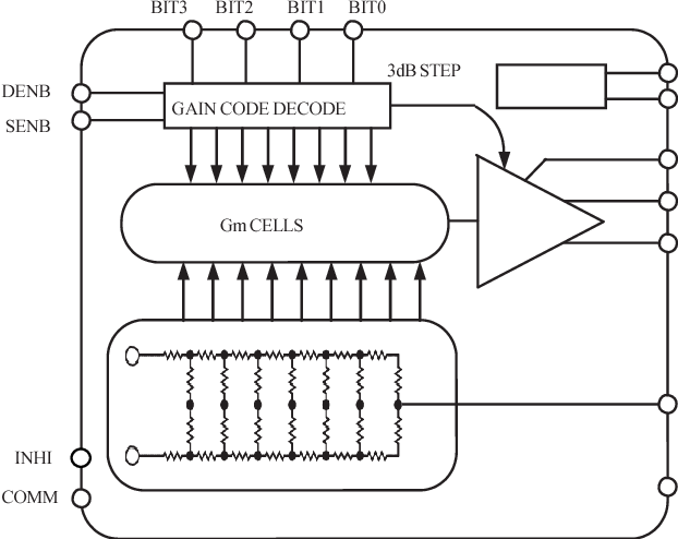 Figure 1. Internal circuit structure of AD8369