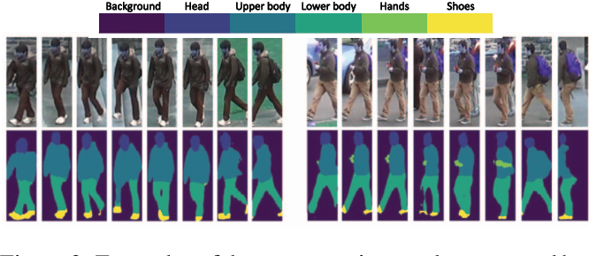 Figure 3 for Human Semantic Parsing for Person Re-identification
