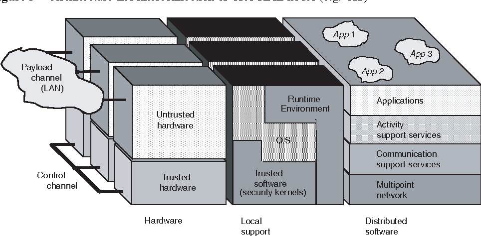 The crutial reference critical information infrastructure figure 3 malvernweather Gallery