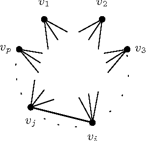 Figure 1 for Spectral Correlation Hub Screening of Multivariate Time Series