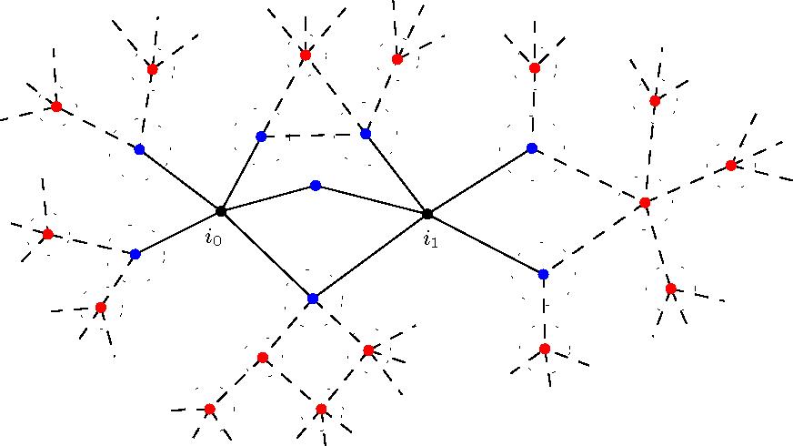 Figure 2 for Spectral Correlation Hub Screening of Multivariate Time Series