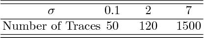 figure 2,3