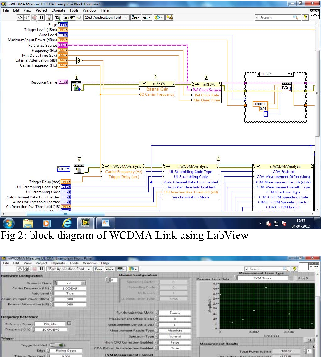 Figure 2 from performance analysis of wcdma using vector signal fig 2 block diagram of wcdma link using labview ccuart Gallery