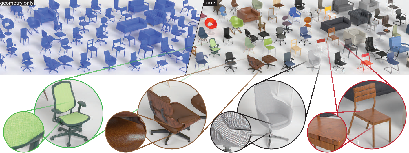 Figure 1 for PhotoShape: Photorealistic Materials for Large-Scale Shape Collections
