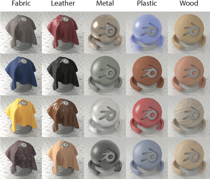 Figure 3 for PhotoShape: Photorealistic Materials for Large-Scale Shape Collections