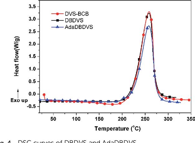 PDF] Hydrolysis and condensation of a benzocyclobutene