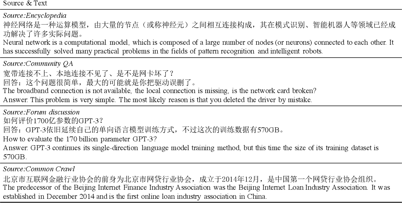 Figure 3 for M6: A Chinese Multimodal Pretrainer