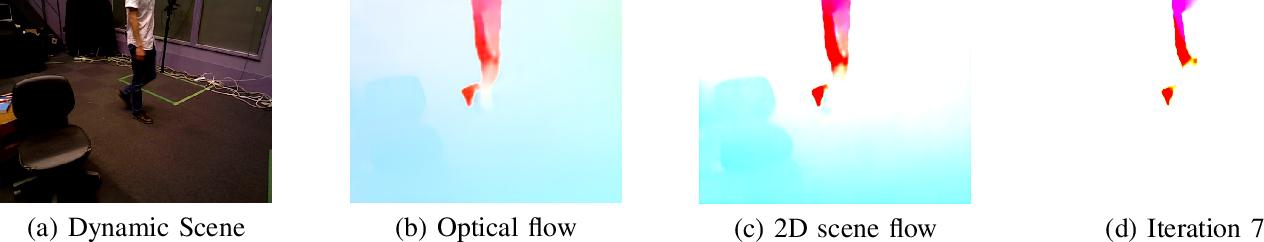 Figure 3 for FlowFusion: Dynamic Dense RGB-D SLAM Based on Optical Flow