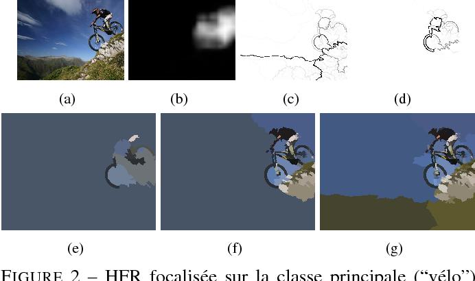 Figure 2 for Segmentation hiérarchique faiblement supervisée