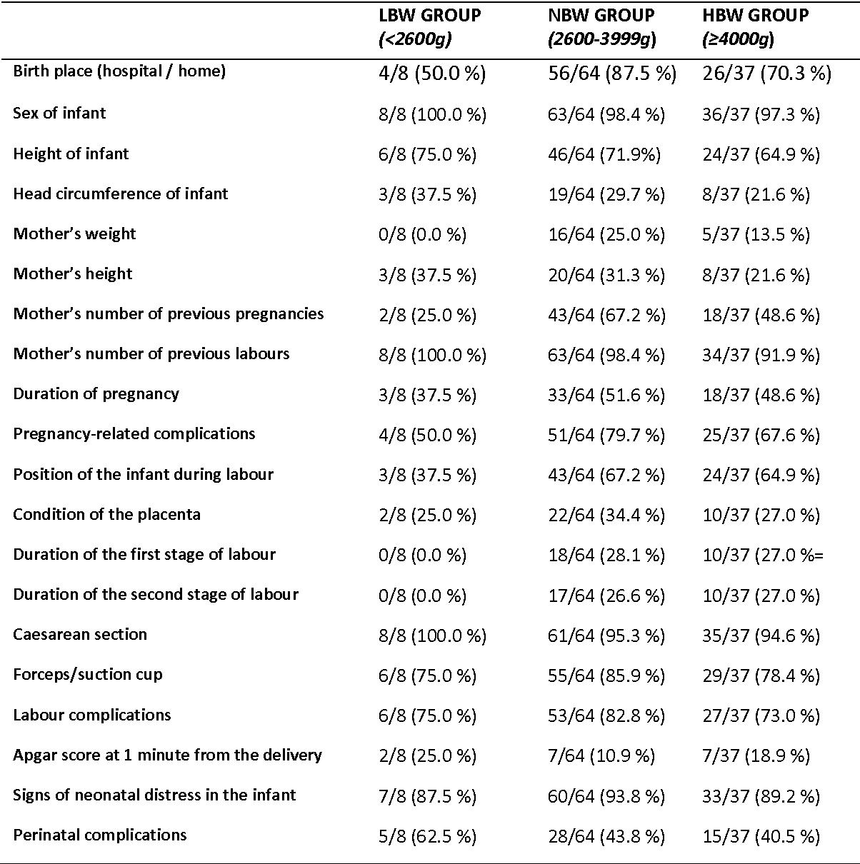 PDF] The prenatal risk factors of schizophrenia-spectrum
