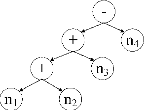 Figure 1 for Translating a Math Word Problem to an Expression Tree
