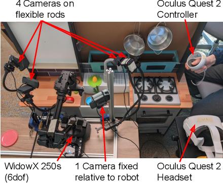 Figure 3 for Bridge Data: Boosting Generalization of Robotic Skills with Cross-Domain Datasets