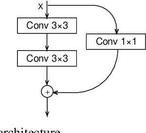 Figure 3 for A Novel Apex-Time Network for Cross-Dataset Micro-Expression Recognition