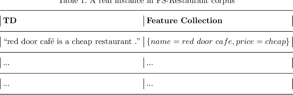 Figure 2 for A Text Reassembling Approach to Natural Language Generation