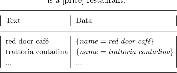 Figure 4 for A Text Reassembling Approach to Natural Language Generation