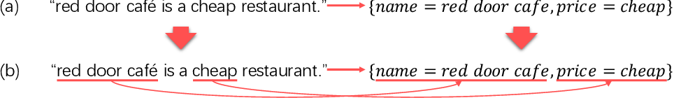 Figure 3 for A Text Reassembling Approach to Natural Language Generation